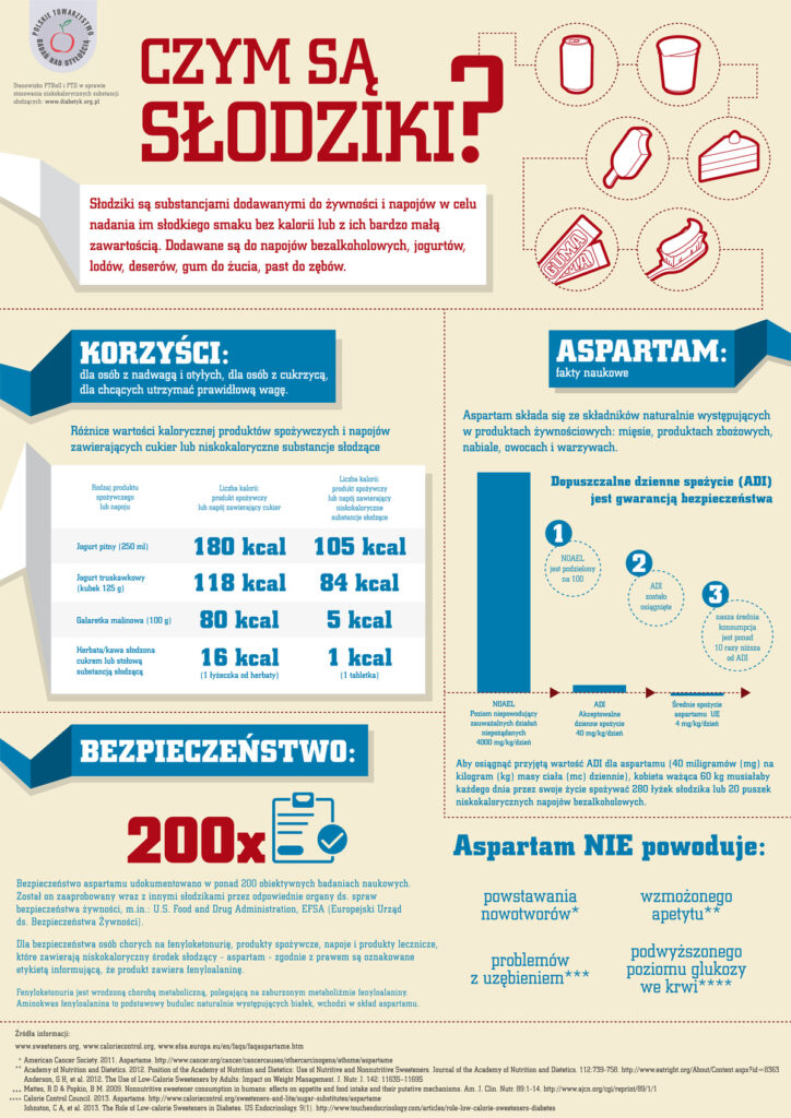 aspartam-6-9-2013