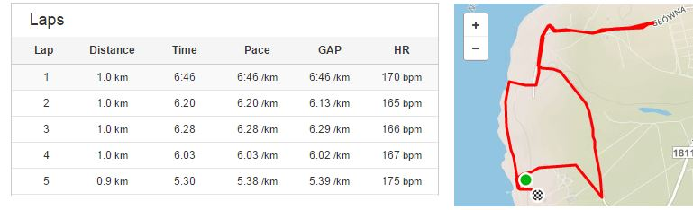 bieganie-rozpisak